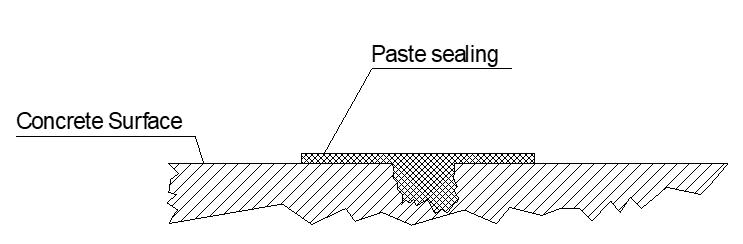 Concrete Sealing Schematic - Wolftank Adisa