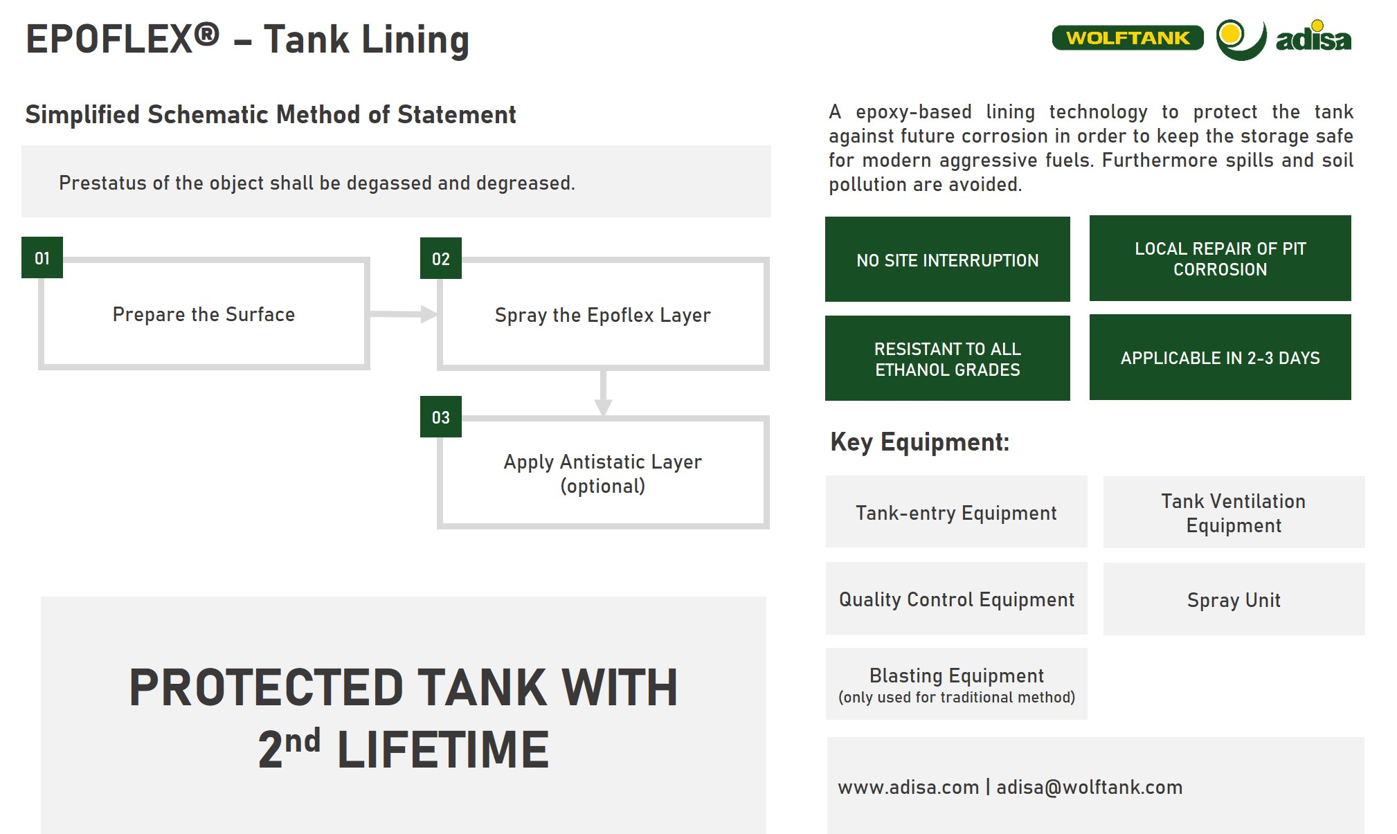 EPOFLEX Tank Lining Simple Method Statement - Wolftank Adisa