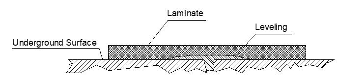 Schematic of steel sealing system - Wolftank Adisa