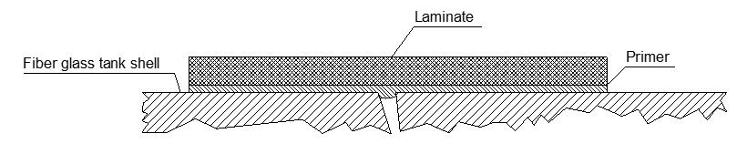 Schematic of the fiber glass sealing system - Wolftank Adisa