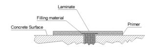 Schematic of water sump sealing system - Wolftank Adisa