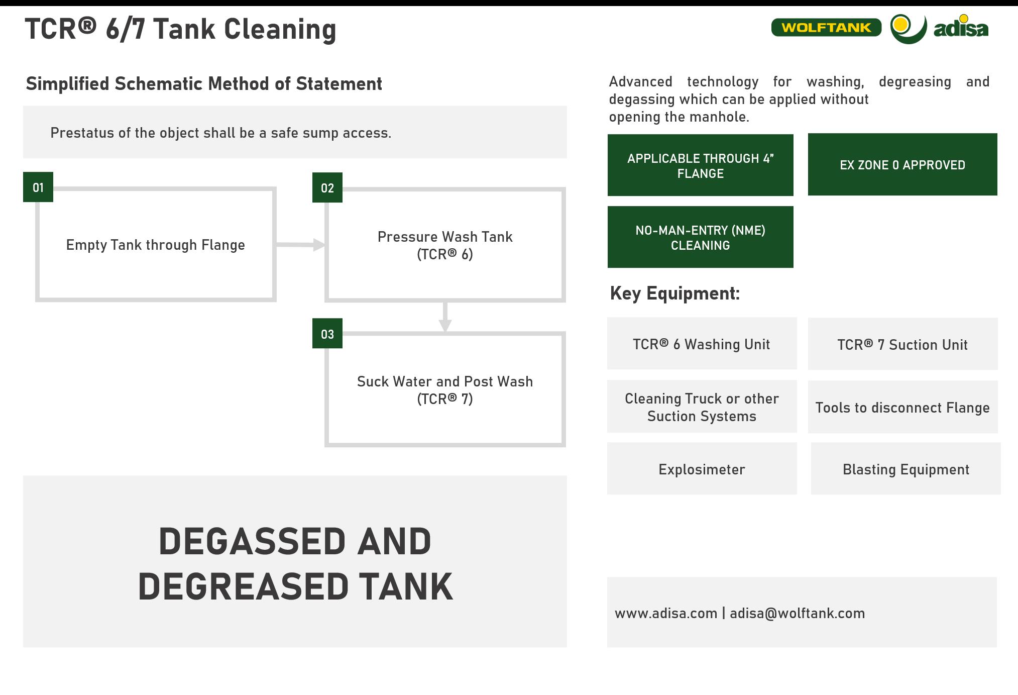 TCR 6 - 7 Tank Cleaning - Simple Method Statement - Wolftank Adisa
