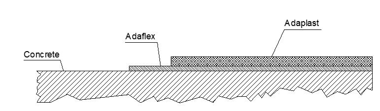 Adaplast Corrosion Protection
