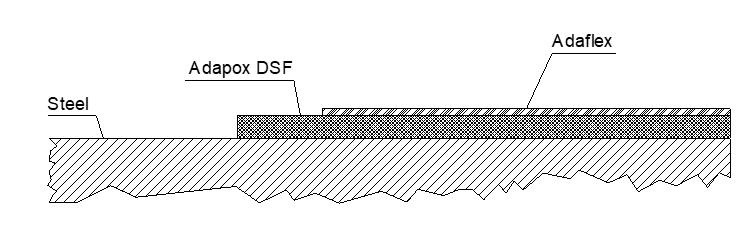 Adapox Lining System