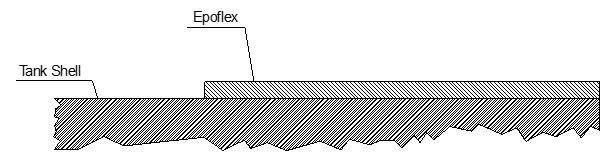 Epoflex 3 Tank Lining System