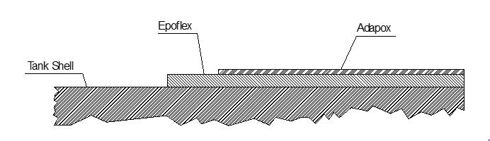 Epoflex 6N Tank Lining Structure